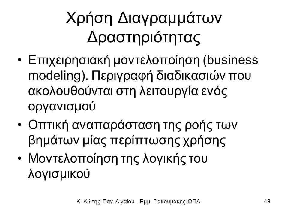 Κ. Κώτης, Παν. Αιγαίου – Εμμ. Γιακουμάκης, ΟΠΑ48 Χρήση Διαγραμμάτων Δραστηριότητας Επιχειρησιακή μοντελοποίηση (business modeling). Περιγραφή διαδικασ