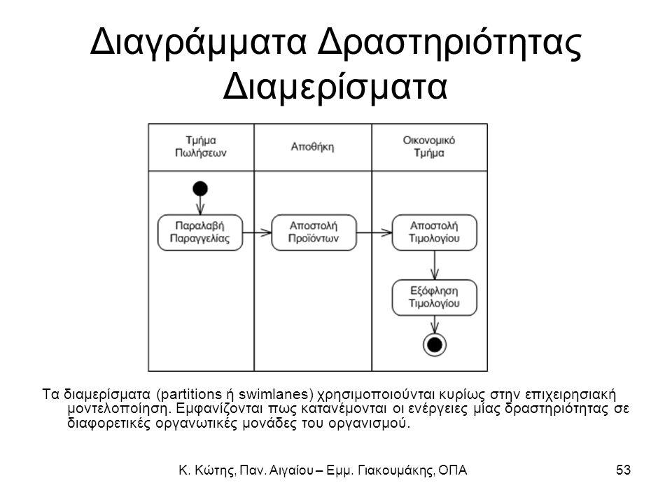 Κ. Κώτης, Παν. Αιγαίου – Εμμ. Γιακουμάκης, ΟΠΑ53 Διαγράμματα Δραστηριότητας Διαμερίσματα Τα διαμερίσματα (partitions ή swimlanes) χρησιμοποιούνται κυρ