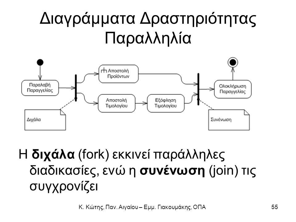 Κ. Κώτης, Παν. Αιγαίου – Εμμ. Γιακουμάκης, ΟΠΑ55 Διαγράμματα Δραστηριότητας Παραλληλία Η διχάλα (fork) εκκινεί παράλληλες διαδικασίες, ενώ η συνένωση