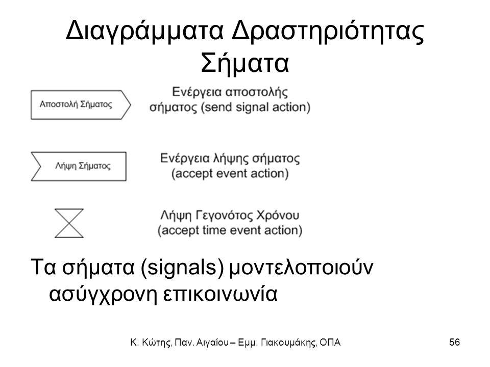 Κ. Κώτης, Παν. Αιγαίου – Εμμ. Γιακουμάκης, ΟΠΑ56 Διαγράμματα Δραστηριότητας Σήματα Τα σήματα (signals) μοντελοποιούν ασύγχρονη επικοινωνία