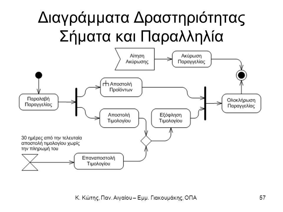 Κ. Κώτης, Παν. Αιγαίου – Εμμ. Γιακουμάκης, ΟΠΑ57 Διαγράμματα Δραστηριότητας Σήματα και Παραλληλία