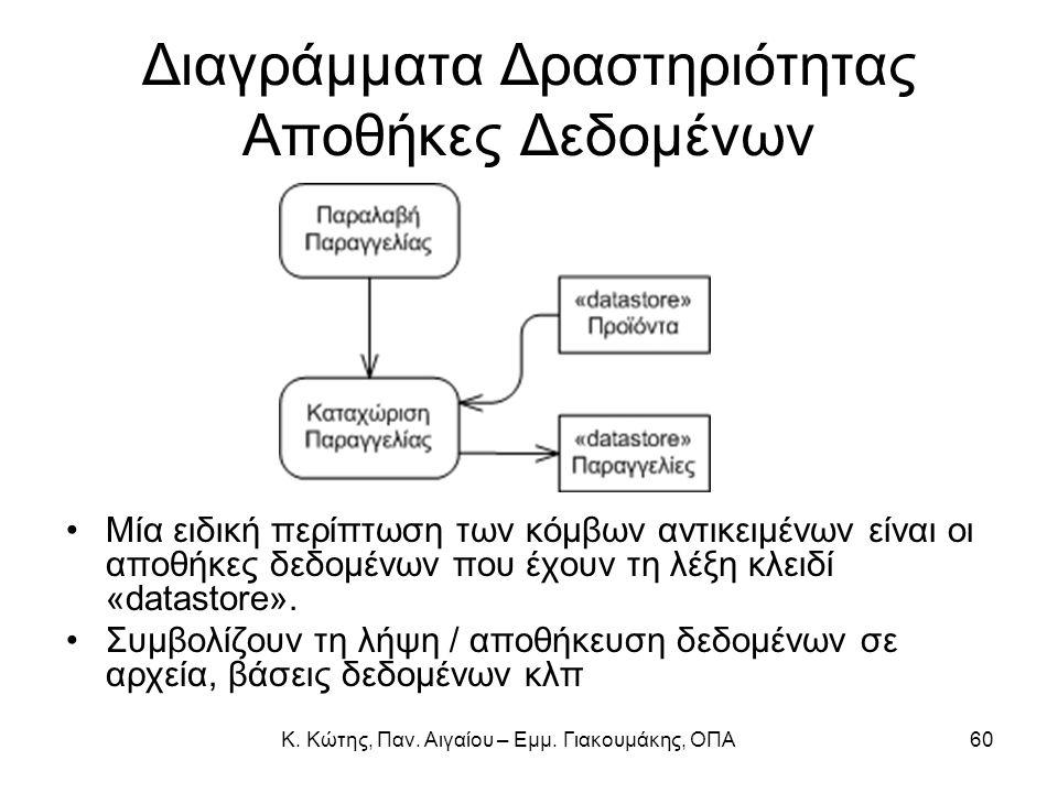 Κ. Κώτης, Παν. Αιγαίου – Εμμ. Γιακουμάκης, ΟΠΑ60 Διαγράμματα Δραστηριότητας Αποθήκες Δεδομένων Μία ειδική περίπτωση των κόμβων αντικειμένων είναι οι α