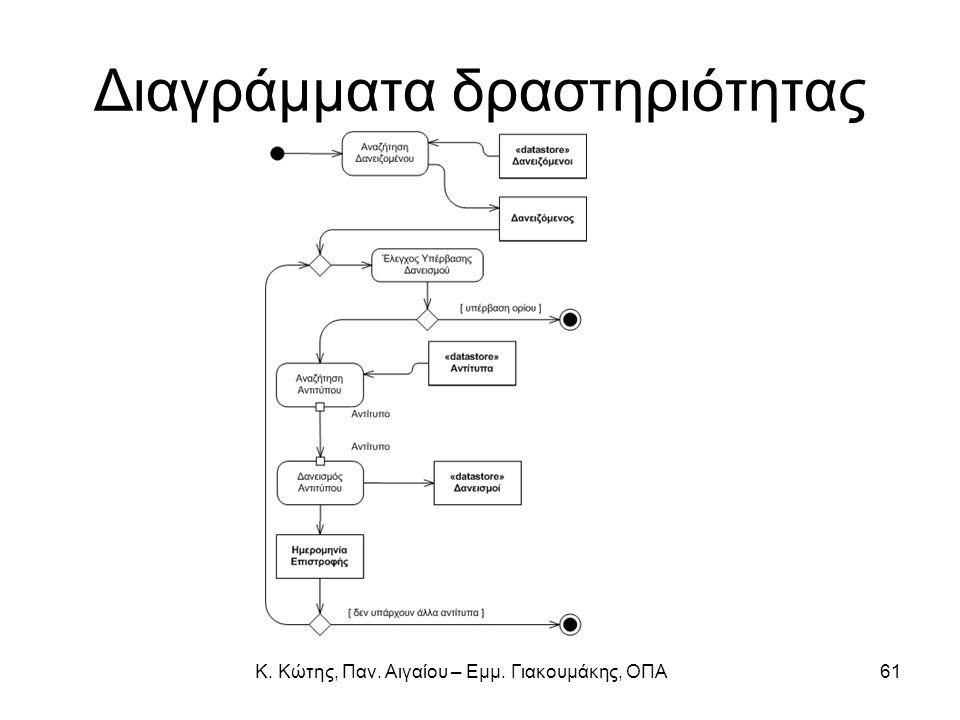 Διαγράμματα δραστηριότητας 61Κ. Κώτης, Παν. Αιγαίου – Εμμ. Γιακουμάκης, ΟΠΑ