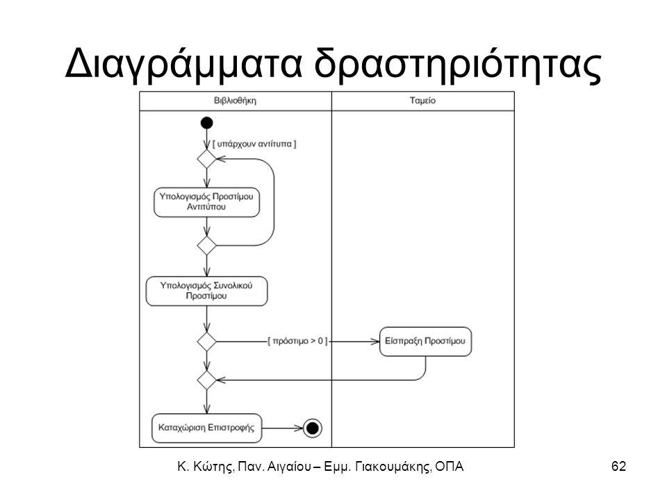 Διαγράμματα δραστηριότητας 62Κ. Κώτης, Παν. Αιγαίου – Εμμ. Γιακουμάκης, ΟΠΑ