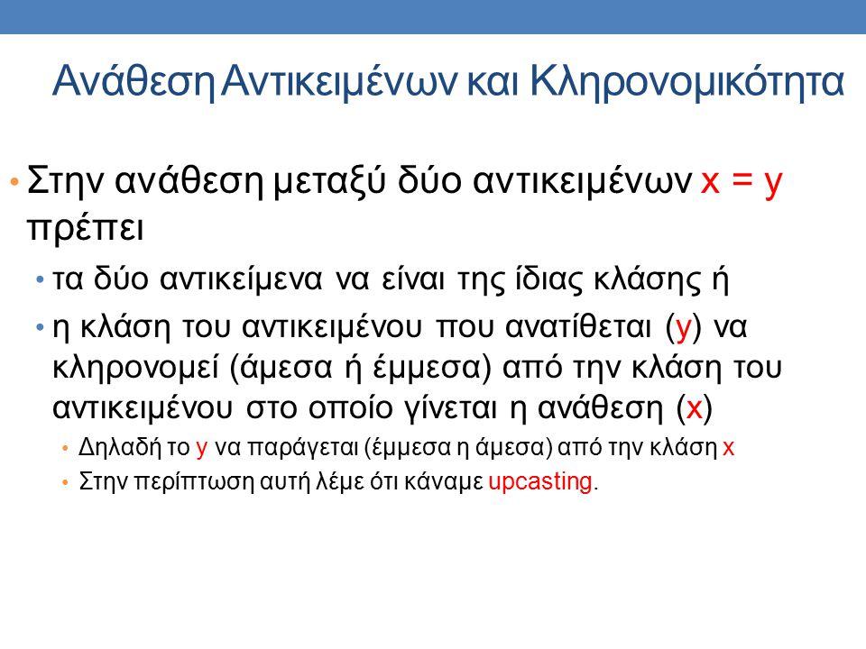 Ανάθεση Αντικειμένων και Κληρονομικότητα Στην ανάθεση μεταξύ δύο αντικειμένων x = y πρέπει τα δύο αντικείμενα να είναι της ίδιας κλάσης ή η κλάση του αντικειμένου που ανατίθεται (y) να κληρονομεί (άμεσα ή έμμεσα) από την κλάση του αντικειμένου στο οποίο γίνεται η ανάθεση (x) Δηλαδή το y να παράγεται (έμμεσα η άμεσα) από την κλάση x Στην περίπτωση αυτή λέμε ότι κάναμε upcasting.