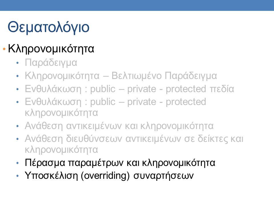 Θεματολόγιο Κληρονομικότητα Παράδειγμα Κληρονομικότητα – Βελτιωμένο Παράδειγμα Ενθυλάκωση : public – private - protected πεδία Ενθυλάκωση : public – private - protected κληρονομικότητα Ανάθεση αντικειμένων και κληρονομικότητα Ανάθεση διευθύνσεων αντικειμένων σε δείκτες και κληρονομικότητα Πέρασμα παραμέτρων και κληρονομικότητα Υποσκέλιση (overriding) συναρτήσεων