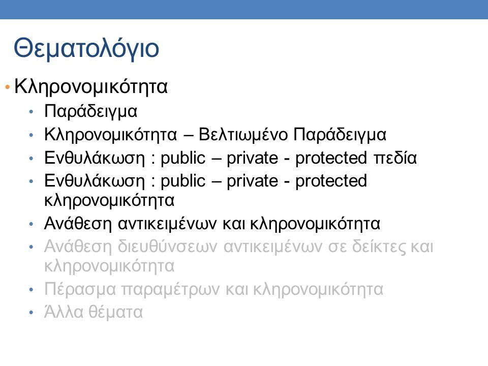 Θεματολόγιο Κληρονομικότητα Παράδειγμα Κληρονομικότητα – Βελτιωμένο Παράδειγμα Ενθυλάκωση : public – private - protected πεδία Ενθυλάκωση : public – private - protected κληρονομικότητα Ανάθεση αντικειμένων και κληρονομικότητα Ανάθεση διευθύνσεων αντικειμένων σε δείκτες και κληρονομικότητα Πέρασμα παραμέτρων και κληρονομικότητα Άλλα θέματα
