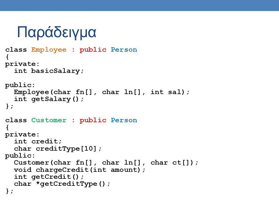 Παράδειγμα class Employee : public Person { private: int basicSalary; public: Employee(char fn[], char ln[], int sal); int getSalary(); }; class Custo