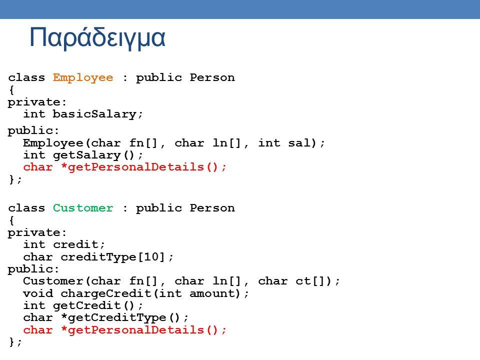 Παράδειγμα class Employee : public Person { private: int basicSalary; public: Employee(char fn[], char ln[], int sal); int getSalary(); char *getPerso