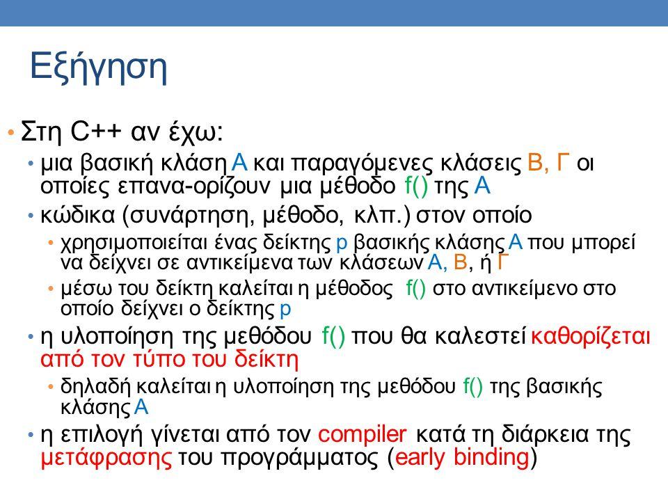 Εξήγηση Στη C++ αν έχω: μια βασική κλάση Α και παραγόμενες κλάσεις Β, Γ οι οποίες επανα-ορίζουν μια μέθοδο f() της Α κώδικα (συνάρτηση, μέθοδο, κλπ.) στον οποίο χρησιμοποιείται ένας δείκτης p βασικής κλάσης Α που μπορεί να δείχνει σε αντικείμενα των κλάσεων Α, Β, ή Γ μέσω του δείκτη καλείται η μέθοδος f() στο αντικείμενο στο οποίο δείχνει ο δείκτης p η υλοποίηση της μεθόδου f() που θα καλεστεί καθορίζεται από τον τύπο του δείκτη δηλαδή καλείται η υλοποίηση της μεθόδου f() της βασικής κλάσης Α η επιλογή γίνεται από τον compiler κατά τη διάρκεια της μετάφρασης του προγράμματος (early binding)