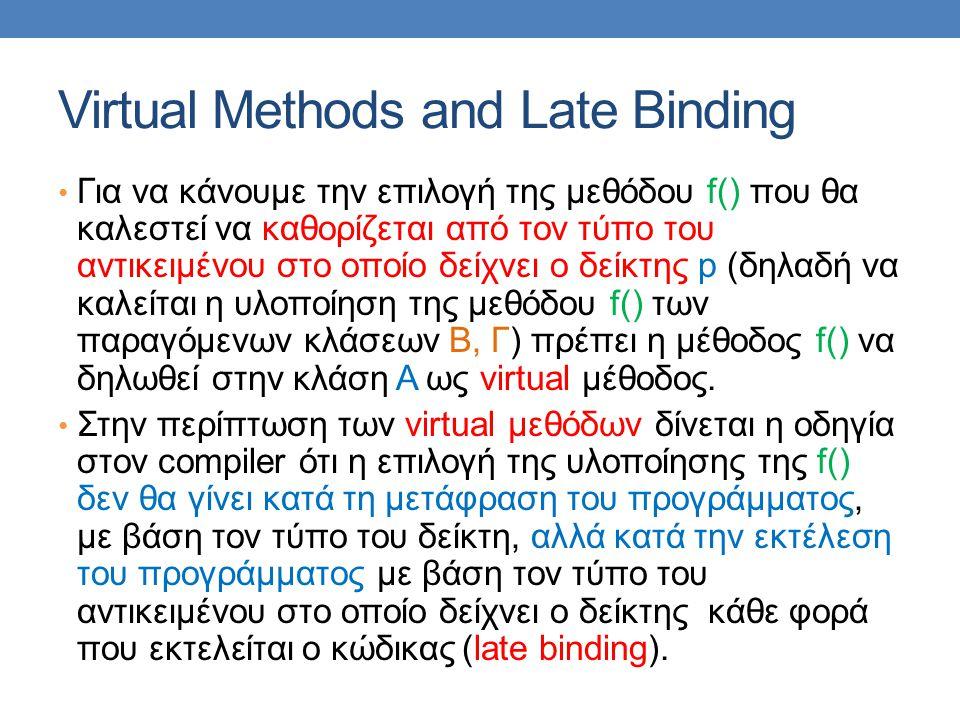 Virtual Methods and Late Binding Για να κάνουμε την επιλογή της μεθόδου f() που θα καλεστεί να καθορίζεται από τον τύπο του αντικειμένου στο οποίο δείχνει ο δείκτης p (δηλαδή να καλείται η υλοποίηση της μεθόδου f() των παραγόμενων κλάσεων Β, Γ) πρέπει η μέθοδος f() να δηλωθεί στην κλάση A ως virtual μέθοδος.