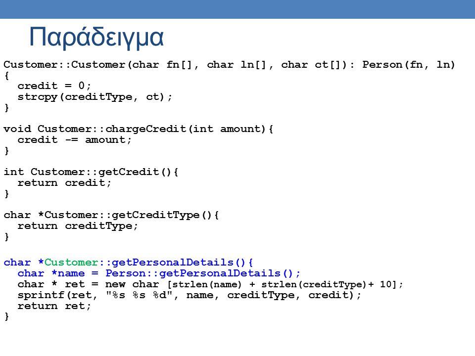 Παράδειγμα Customer::Customer(char fn[], char ln[], char ct[]): Person(fn, ln) { credit = 0; strcpy(creditType, ct); } void Customer::chargeCredit(int