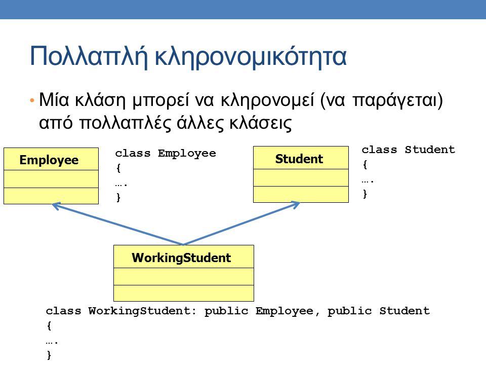 Πολλαπλή κληρονομικότητα Μία κλάση μπορεί να κληρονομεί (να παράγεται) από πολλαπλές άλλες κλάσεις StudentWorkingStudentEmployee class Employee { ….