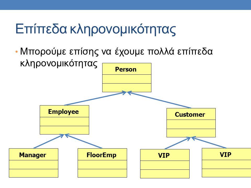 Επίπεδα κληρονομικότητας Μπορούμε επίσης να έχουμε πολλά επίπεδα κληρονομικότητας PersonCustomerEmployeeManagerFloorEmpVIP