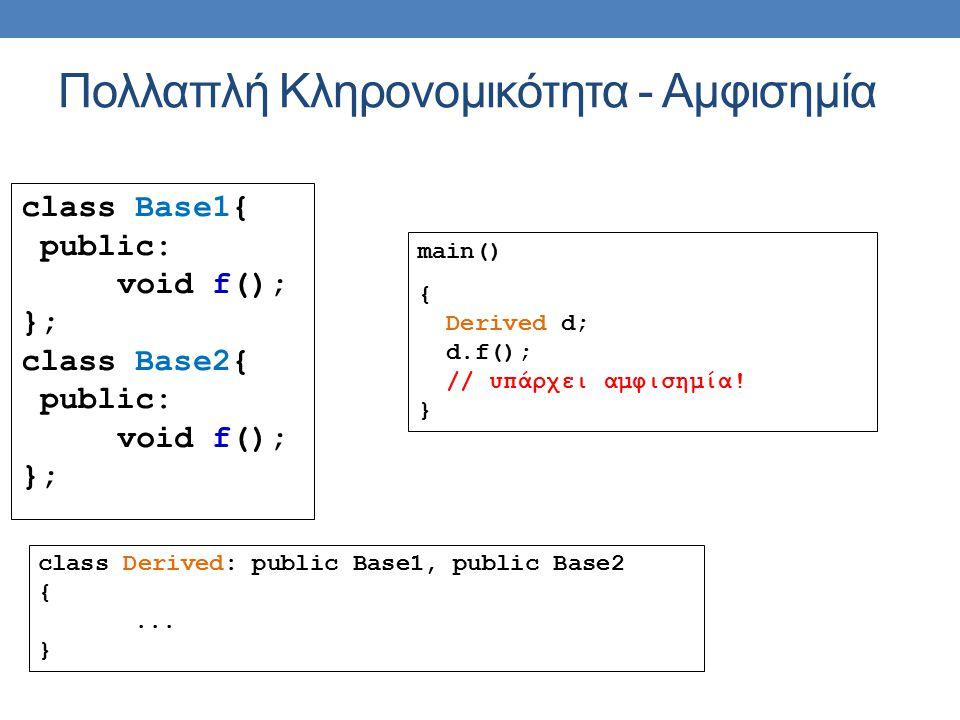 Πολλαπλή Κληρονομικότητα - Αμφισημία class Base1{ public: void f(); }; class Base2{ public: void f(); }; class Derived: public Base1, public Base2 {...