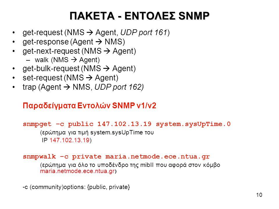 10 ΠΑΚΕΤΑ - ΕΝΤΟΛΕΣ SNMP get-request (NMS  Agent, UDP port 161) get-response (Agent  NMS) get-next-request (NMS  Agent) –walk (NMS  Agent) get-bulk-request (NMS  Agent) set-request (NMS  Agent) trap (Agent  NMS, UDP port 162) Παραδείγματα Εντολών SNMP v1/v2 snmpget –c public 147.102.13.19 system.sysUpTime.0 (ερώτημα για τιμή system.sysUpTime του IP 147.102.13.19) snmpwalk –c private maria.netmode.ece.ntua.gr (ερώτημα για όλο το υποδένδρο της mibIΙ που αφορά στον κόμβο maria.netmode.ece.ntua.gr ) -c (community)options: {public, private}