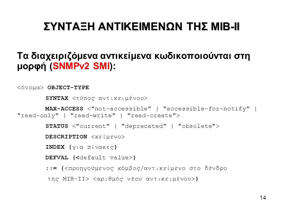 14 ΣΥΝΤΑΞΗ ΑΝΤΙΚΕΙΜΕΝΩΝ ΤΗΣ ΜΙΒ-ΙΙ Τα διαχειριζόμενα αντικείμενα κωδικοποιούνται στη μορφή (SNMPv2 SMI): OBJECT-TYPE SYNTAX MAX-ACCESS STATUS DESCRIPTION INDEX {για πίνακες} DEFVAL { } ::= {<προηγούμενος κόμβος/αντικείμενο στο δένδρο της MIB-II> }