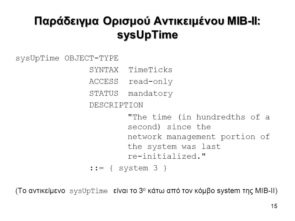 Παράδειγμα Ορισμού Αντικειμένου MIB-II: sysUpTime sysUpTime OBJECT-TYPE SYNTAX TimeTicks ACCESS read-only STATUS mandatory DESCRIPTION