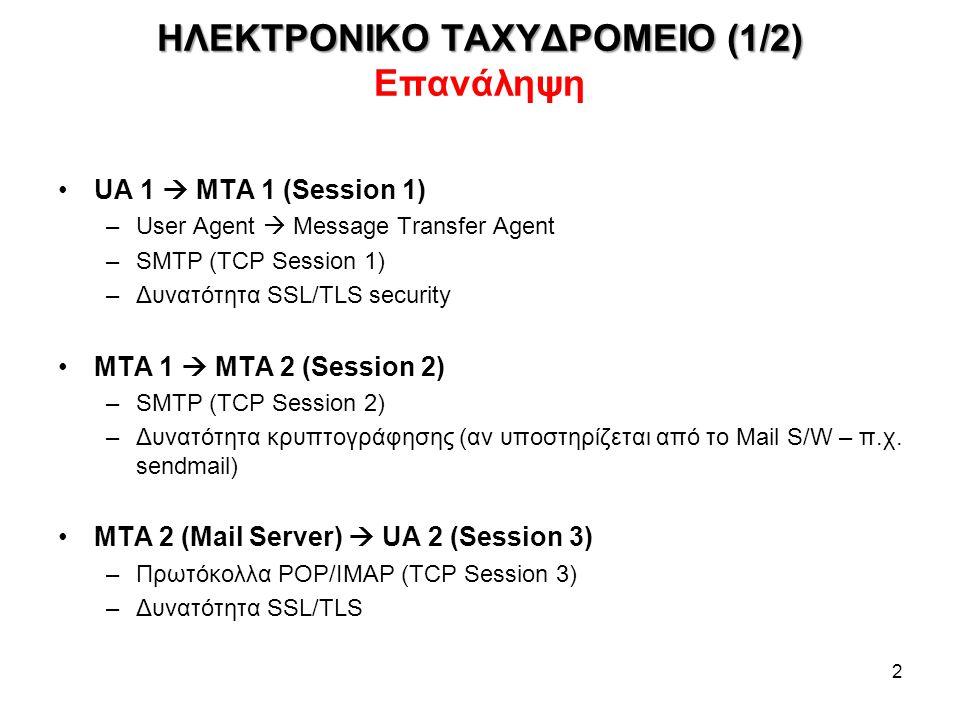 ΗΛΕΚΤΡΟΝΙΚΟ ΤΑΧΥΔΡΟΜΕΙΟ (1/2) ΗΛΕΚΤΡΟΝΙΚΟ ΤΑΧΥΔΡΟΜΕΙΟ (1/2) Επανάληψη UA 1  MTA 1 (Session 1) –User Agent  Message Transfer Agent –SMTP (TCP Session 1) –Δυνατότητα SSL/TLS security MTA 1  MTA 2 (Session 2) –SMTP (TCP Session 2) –Δυνατότητα κρυπτογράφησης (αν υποστηρίζεται από το Μail S/W – π.χ.