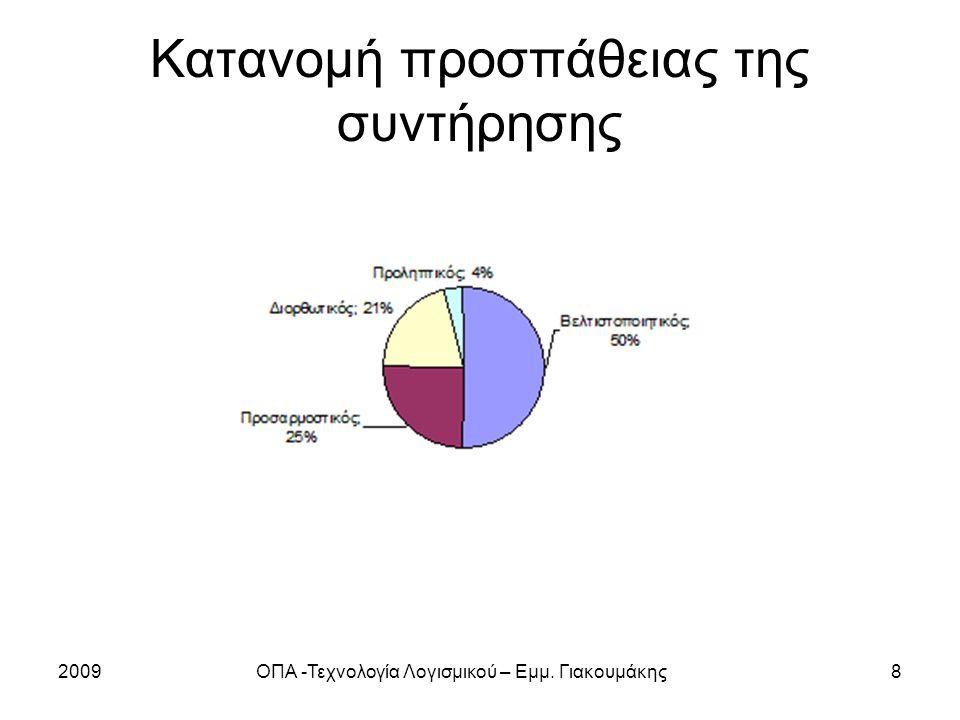 Κατανομή προσπάθειας της συντήρησης 2009ΟΠΑ -Τεχνολογία Λογισμικού – Εμμ. Γιακουμάκης8
