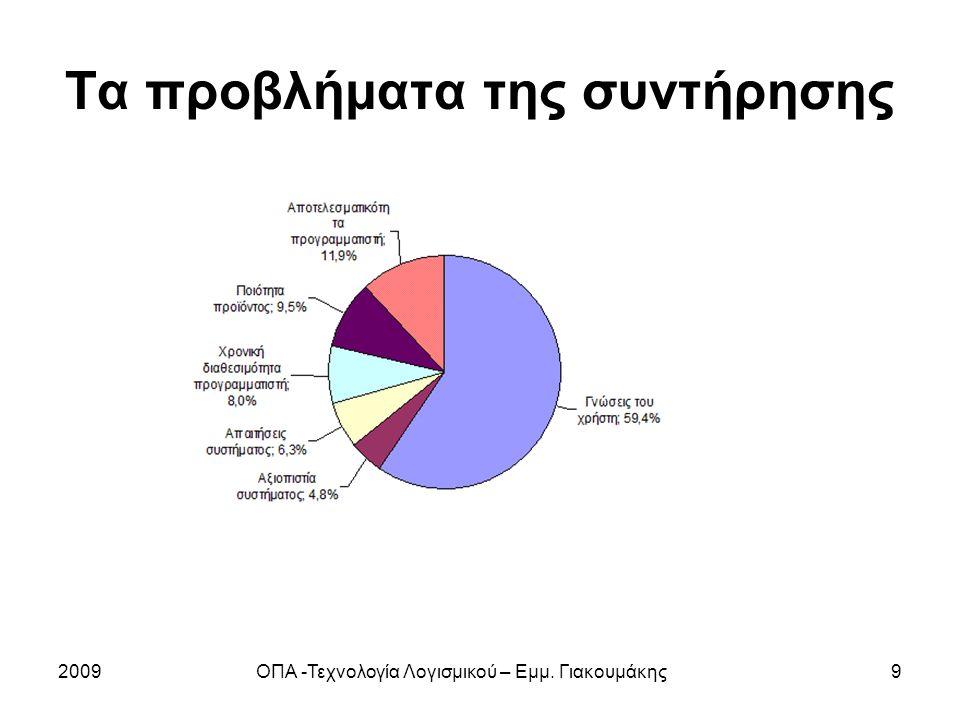 Τα προβλήματα της συντήρησης 2009ΟΠΑ -Τεχνολογία Λογισμικού – Εμμ. Γιακουμάκης9