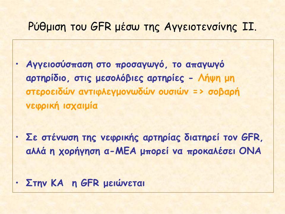 Ρύθμιση του GFR μέσω της Αγγειοτενσίνης ΙΙ. Αγγειοσύσπαση στο προσαγωγό, το απαγωγό αρτηρίδιο, στις μεσολόβιες αρτηρίες - Λήψη μη στεροειδών αντιφλεγμ