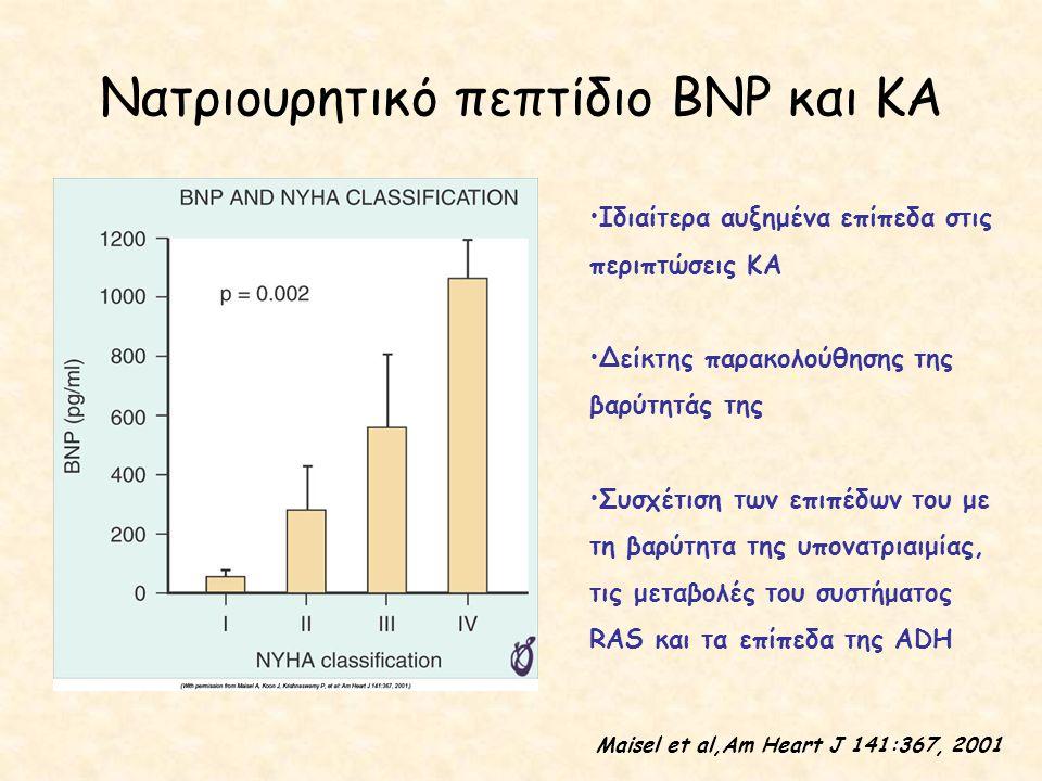 Νατριουρητικό πεπτίδιο BNP και ΚΑ Maisel et al,Am Heart J 141:367, 2001 Ιδιαίτερα αυξημένα επίπεδα στις περιπτώσεις ΚΑ Δείκτης παρακολούθησης της βαρύ