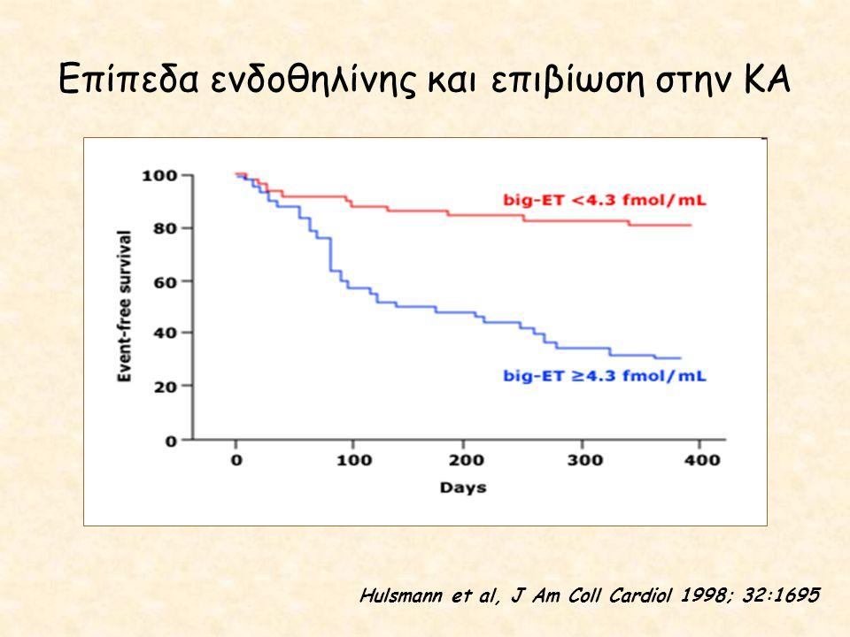 Επίπεδα ενδοθηλίνης και επιβίωση στην ΚΑ Hulsmann et al, J Am Coll Cardiol 1998; 32:1695
