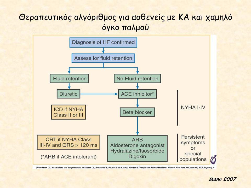 Θεραπευτικός αλγόριθμος για ασθενείς με ΚΑ και χαμηλό όγκο παλμού Mann 2007