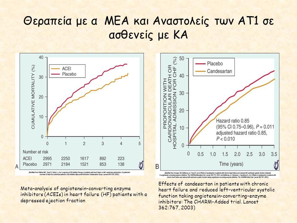 Θεραπεία με α ΜΕΑ και Αναστολείς των ΑΤ1 σε ασθενείς με ΚΑ Meta-analysis of angiotensin-converting enzyme inhibitors (ACEIs) in heart failure (HF) pat