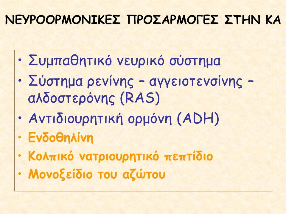 ΝΕΥΡΟΟΡΜΟΝΙΚΕΣ ΠΡΟΣΑΡΜΟΓΕΣ ΣΤΗΝ ΚΑ Συμπαθητικό νευρικό σύστημα Σύστημα ρενίνης – αγγειοτενσίνης – αλδοστερόνης (RAS) Αντιδιουρητική ορμόνη (ADH) Ενδοθ