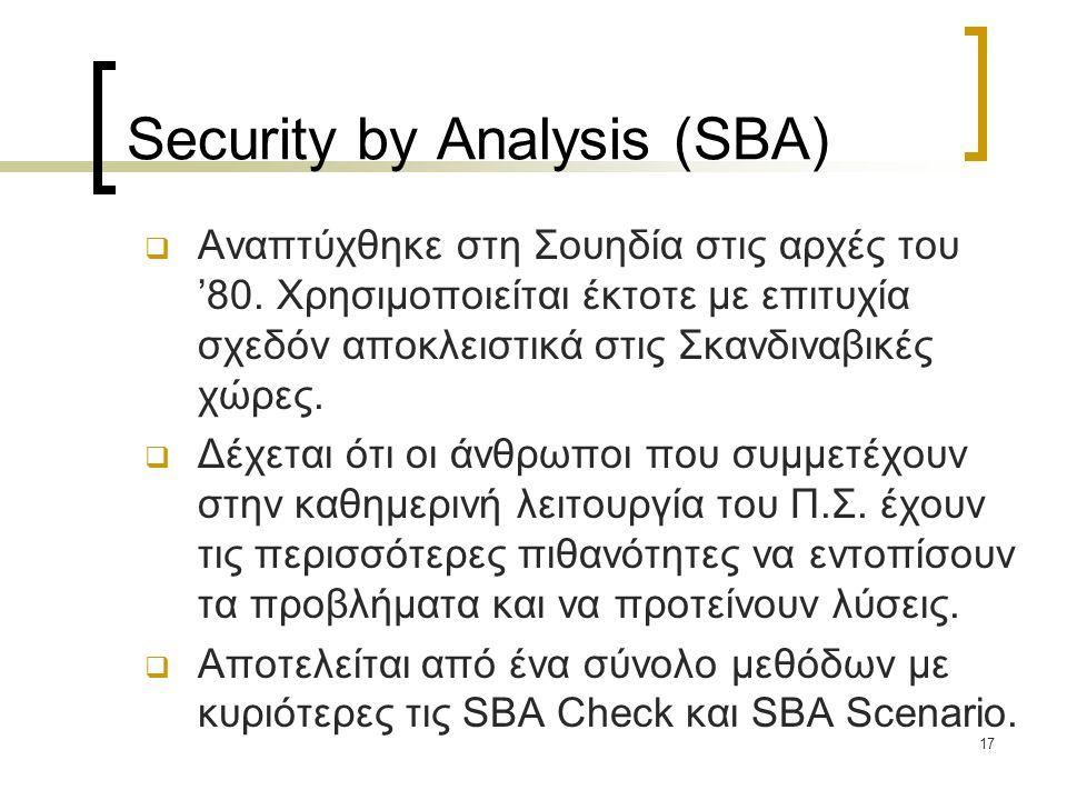 17 Security by Analysis (SBA)  Αναπτύχθηκε στη Σουηδία στις αρχές του '80.