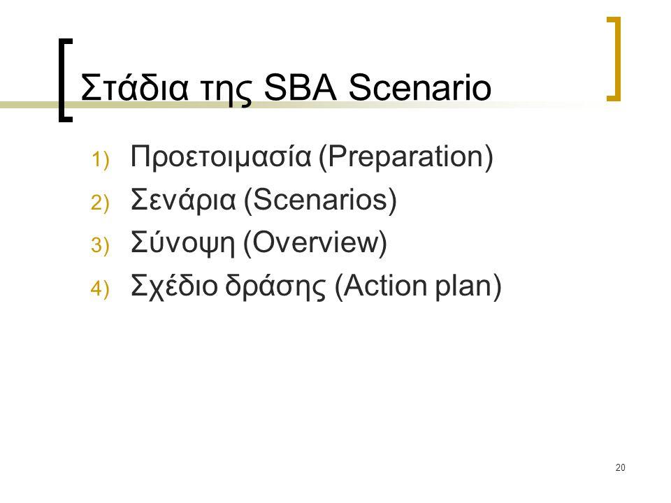 20 Στάδια της SBA Scenario 1) Προετοιμασία (Preparation) 2) Σενάρια (Scenarios) 3) Σύνοψη (Overview) 4) Σχέδιο δράσης (Action plan)