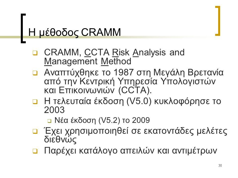 30 Η μέθοδος CRAMM  CRAMM, CCTA Risk Analysis and Management Method  Αναπτύχθηκε το 1987 στη Μεγάλη Βρετανία από την Κεντρική Υπηρεσία Υπολογιστών και Επικοινωνιών (CCTA).