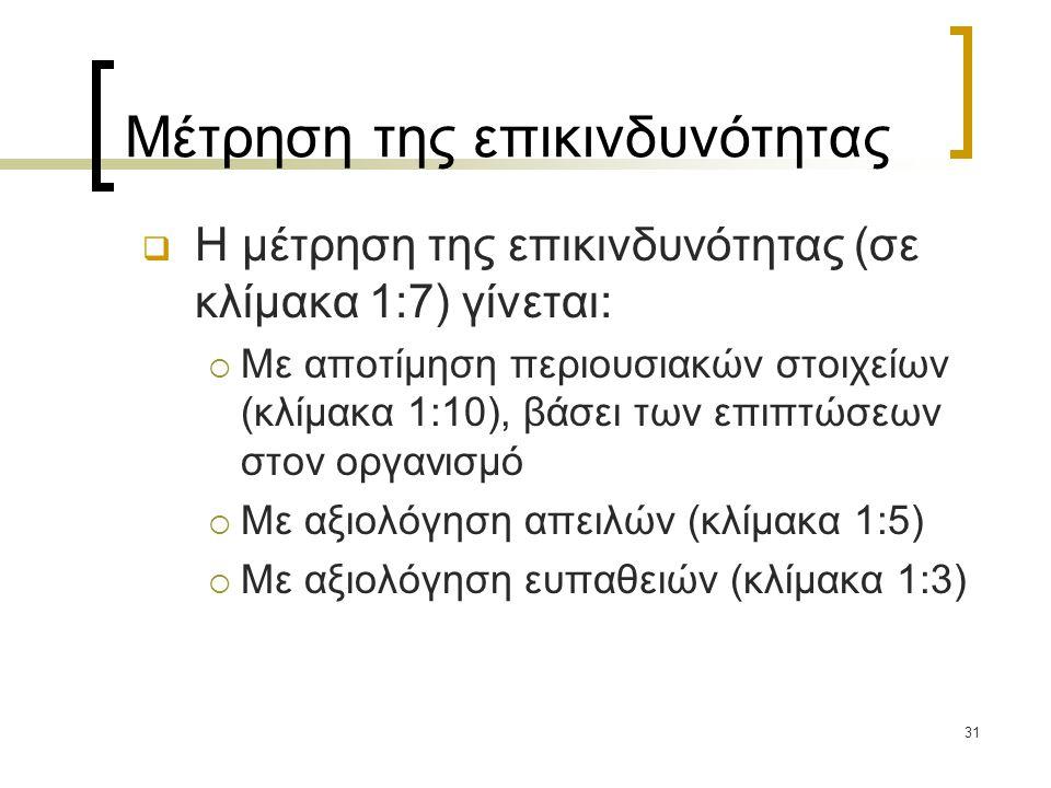 31 Μέτρηση της επικινδυνότητας  Η μέτρηση της επικινδυνότητας (σε κλίμακα 1:7) γίνεται:  Με αποτίμηση περιουσιακών στοιχείων (κλίμακα 1:10), βάσει των επιπτώσεων στον οργανισμό  Με αξιολόγηση απειλών (κλίμακα 1:5)  Με αξιολόγηση ευπαθειών (κλίμακα 1:3)