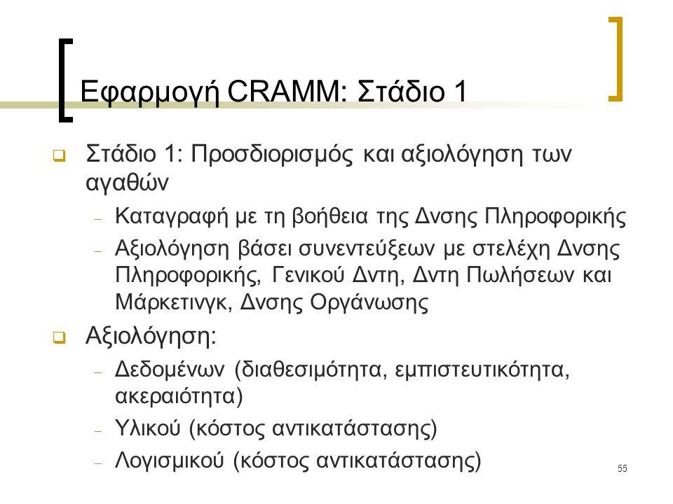 55 Εφαρμογή CRAMM: Στάδιο 1  Στάδιο 1: Προσδιορισμός και αξιολόγηση των αγαθών  Καταγραφή με τη βοήθεια της Δνσης Πληροφορικής  Αξιολόγηση βάσει συνεντεύξεων με στελέχη Δνσης Πληροφορικής, Γενικού Δντη, Δντη Πωλήσεων και Μάρκετινγκ, Δνσης Οργάνωσης  Αξιολόγηση:  Δεδομένων (διαθεσιμότητα, εμπιστευτικότητα, ακεραιότητα)  Υλικού (κόστος αντικατάστασης)  Λογισμικού (κόστος αντικατάστασης)