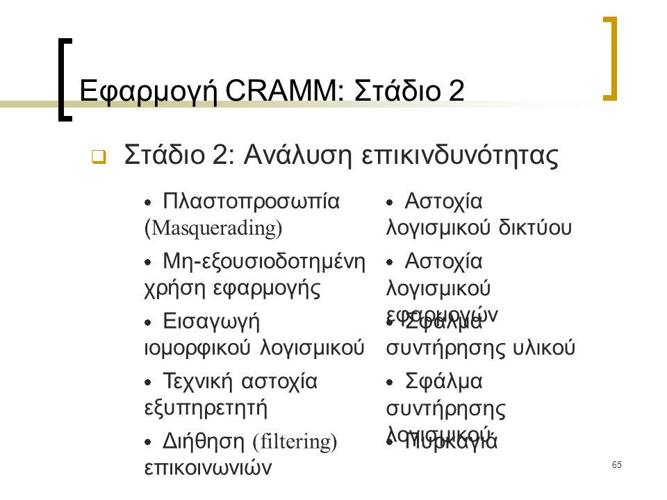 65 Εφαρμογή CRAMM: Στάδιο 2  Στάδιο 2: Ανάλυση επικινδυνότητας  Πλαστοπροσωπία ( Masquerading)  Αστοχία λογισμικού δικτύου  Μη-εξουσιοδοτημένη χρήση εφαρμογής  Αστοχία λογισμικού εφαρμογών  Εισαγωγή ιομορφικού λογισμικού  Σφάλμα συντήρησης υλικού  Τεχνική αστοχία εξυπηρετητή  Σφάλμα συντήρησης λογισμικού  Διήθηση (filtering) επικοινωνιών  Πυρκαγιά