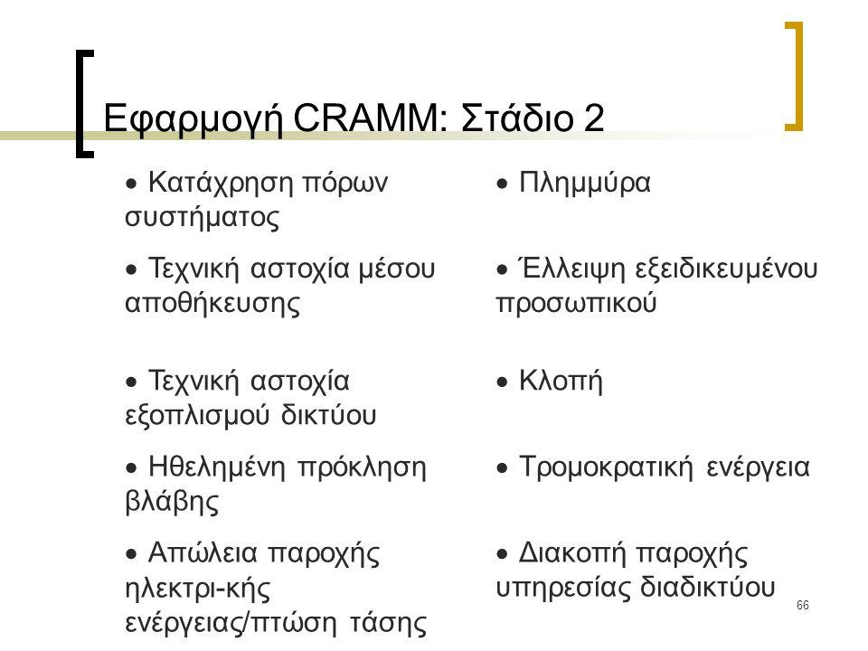66 Εφαρμογή CRAMM: Στάδιο 2  Κατάχρηση πόρων συστήματος  Πλημμύρα  Τεχνική αστοχία μέσου αποθήκευσης  Έλλειψη εξειδικευμένου προσωπικού  Τεχνική αστοχία εξοπλισμού δικτύου  Κλοπή  Ηθελημένη πρόκληση βλάβης  Τρομοκρατική ενέργεια  Απώλεια παροχής ηλεκτρι-κής ενέργειας/πτώση τάσης  Διακοπή παροχής υπηρεσίας διαδικτύου