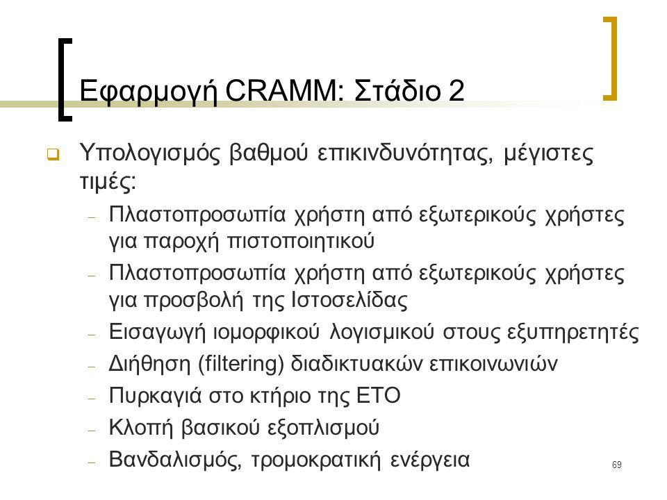 69 Εφαρμογή CRAMM: Στάδιο 2  Υπολογισμός βαθμού επικινδυνότητας, μέγιστες τιμές:  Πλαστοπροσωπία χρήστη από εξωτερικούς χρήστες για παροχή πιστοποιητικού  Πλαστοπροσωπία χρήστη από εξωτερικούς χρήστες για προσβολή της Ιστοσελίδας  Εισαγωγή ιομορφικού λογισμικού στους εξυπηρετητές  Διήθηση (filtering) διαδικτυακών επικοινωνιών  Πυρκαγιά στο κτήριο της ΕΤΟ  Κλοπή βασικού εξοπλισμού  Βανδαλισμός, τρομοκρατική ενέργεια