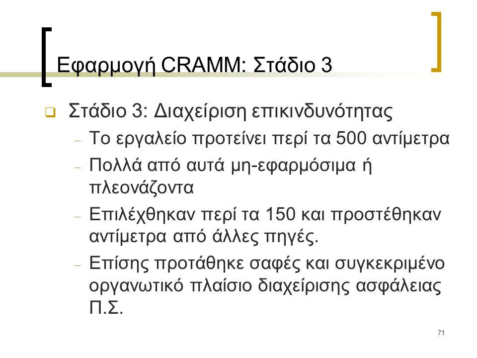 71 Εφαρμογή CRAMM: Στάδιο 3  Στάδιο 3: Διαχείριση επικινδυνότητας  Το εργαλείο προτείνει περί τα 500 αντίμετρα  Πολλά από αυτά μη-εφαρμόσιμα ή πλεονάζοντα  Επιλέχθηκαν περί τα 150 και προστέθηκαν αντίμετρα από άλλες πηγές.