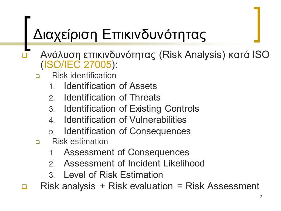 9 Διαχείριση Επικινδυνότητας  Ανάλυση επικινδυνότητας (Risk Analysis) κατά ISO (ISO/IEC 27005):  Risk identification 1.