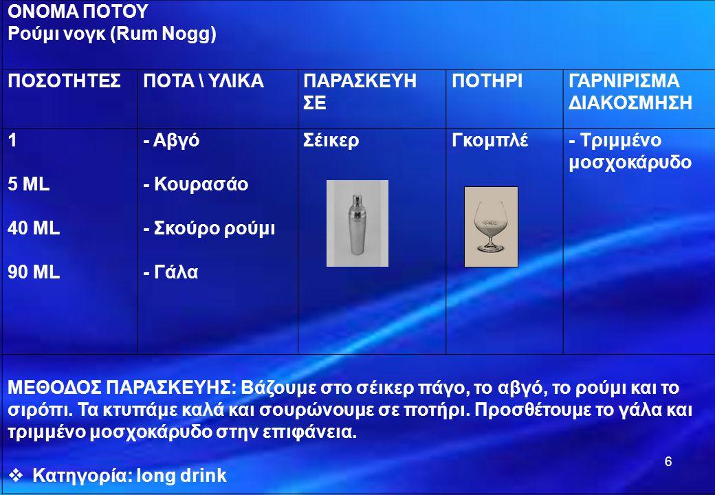 6 ΟΝΟΜΑ ΠΟΤΟΥ Ρούμι νογκ (Rum Nogg) ΠΟΣΟΤΗΤΕΣΠΟΤΑ \ ΥΛΙΚΑΠΑΡΑΣΚΕΥΗ ΣΕ ΠΟΤΗΡΙΓΑΡΝΙΡΙΣΜΑ ΔΙΑΚΟΣΜΗΣΗ 1 5 ML 40 ML 90 ML - Αβγό - Κουρασάο - Σκούρο ρούμι