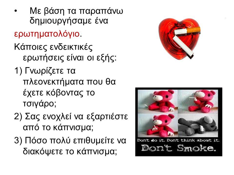 Πόσο εύκολο είναι να διακόψουμε το κάπνισμα? Η διακοπή του καπνίσματος δεν είναι καθόλου εύκολη υπόθεση. Η θέληση και η αποφασιστικότητα είναι καθορισ