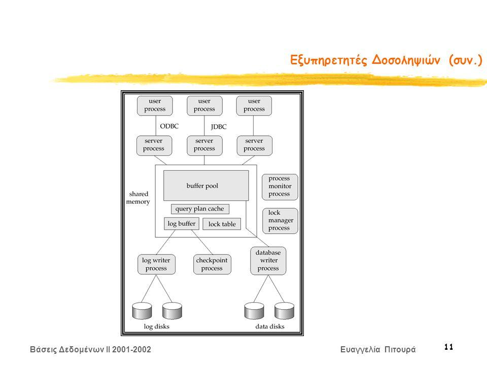 Βάσεις Δεδομένων II 2001-2002 Ευαγγελία Πιτουρά 11 Εξυπηρετητές Δοσοληψιών (συν.)