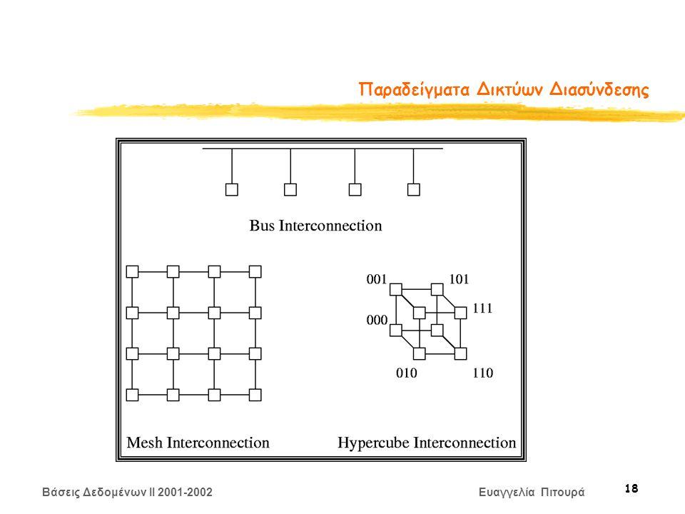 Βάσεις Δεδομένων II 2001-2002 Ευαγγελία Πιτουρά 18 Παραδείγματα Δικτύων Διασύνδεσης