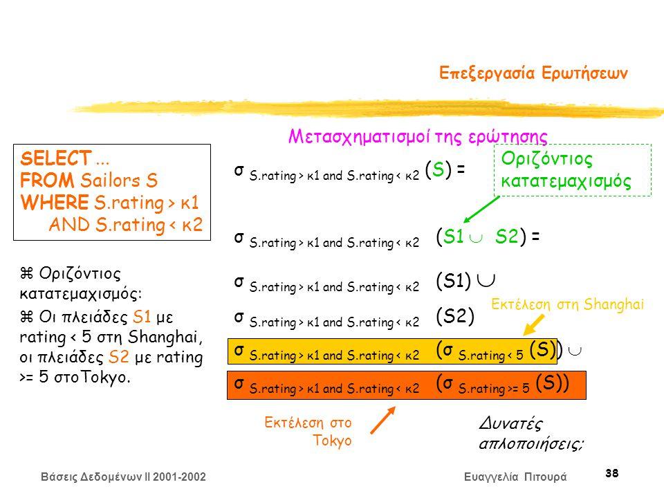 Βάσεις Δεδομένων II 2001-2002 Ευαγγελία Πιτουρά 38 Επεξεργασία Ερωτήσεων Μετασχηματισμoί της ερώτησης σ S.rating > κ1 and S.rating < κ2 (S) = σ S.rating > κ1 and S.rating < κ2 (S1  S2) = σ S.rating > κ1 and S.rating < κ2 (S1)  σ S.rating > κ1 and S.rating < κ2 (S2) σ S.rating > κ1 and S.rating < κ2 (σ S.rating < 5 (S))  σ S.rating > κ1 and S.rating = 5 (S)) SELECT...