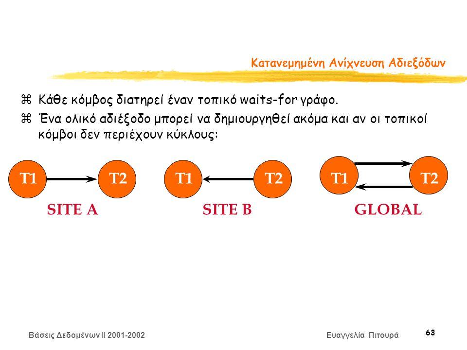 Βάσεις Δεδομένων II 2001-2002 Ευαγγελία Πιτουρά 63 Κατανεμημένη Ανίχνευση Αδιεξόδων zΚάθε κόμβος διατηρεί έναν τοπικό waits-for γράφο.