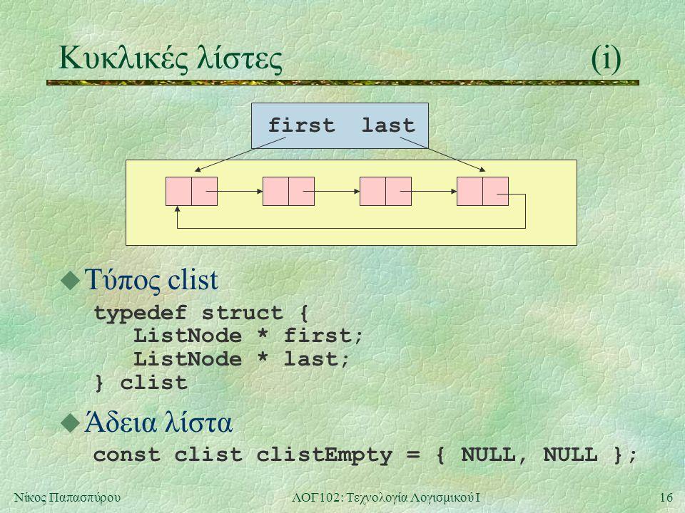 16Νίκος ΠαπασπύρουΛΟΓ102: Τεχνολογία Λογισμικού Ι Κυκλικές λίστες(i) u Τύπος clist typedef struct { ListNode * first; ListNode * last; } clist u Άδεια λίστα const clist clistEmpty = { NULL, NULL }; firstlast