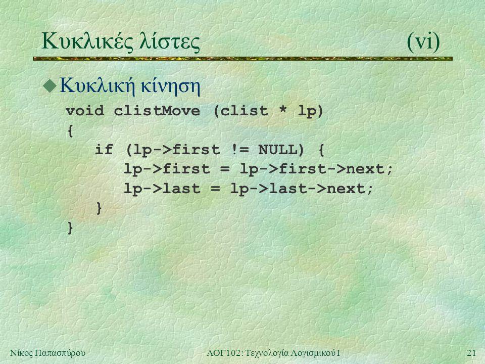 21Νίκος ΠαπασπύρουΛΟΓ102: Τεχνολογία Λογισμικού Ι Κυκλικές λίστες(vi) u Κυκλική κίνηση void clistMove (clist * lp) { if (lp->first != NULL) { lp->first = lp->first->next; lp->last = lp->last->next; } }