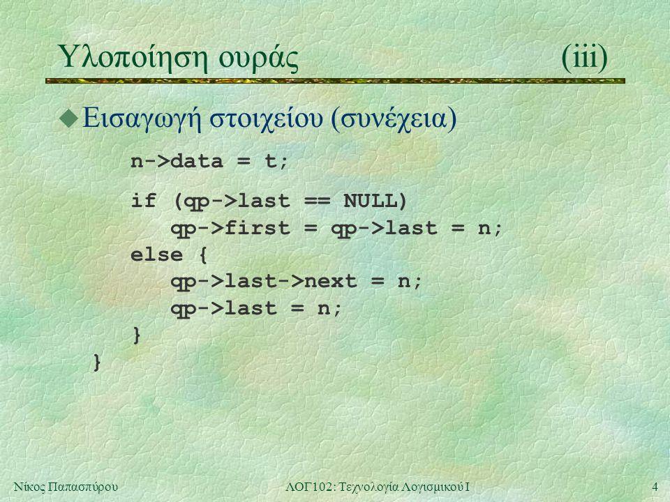 5Νίκος ΠαπασπύρουΛΟΓ102: Τεχνολογία Λογισμικού Ι Υλοποίηση ουράς(iv) u Αφαίρεση στοιχείου int queueRemove (queue * qp) { ListNode * n; int result; if (qp->first == NULL) { fprintf(stderr, Nothing to remove from an empty queue\n ); exit(1); }